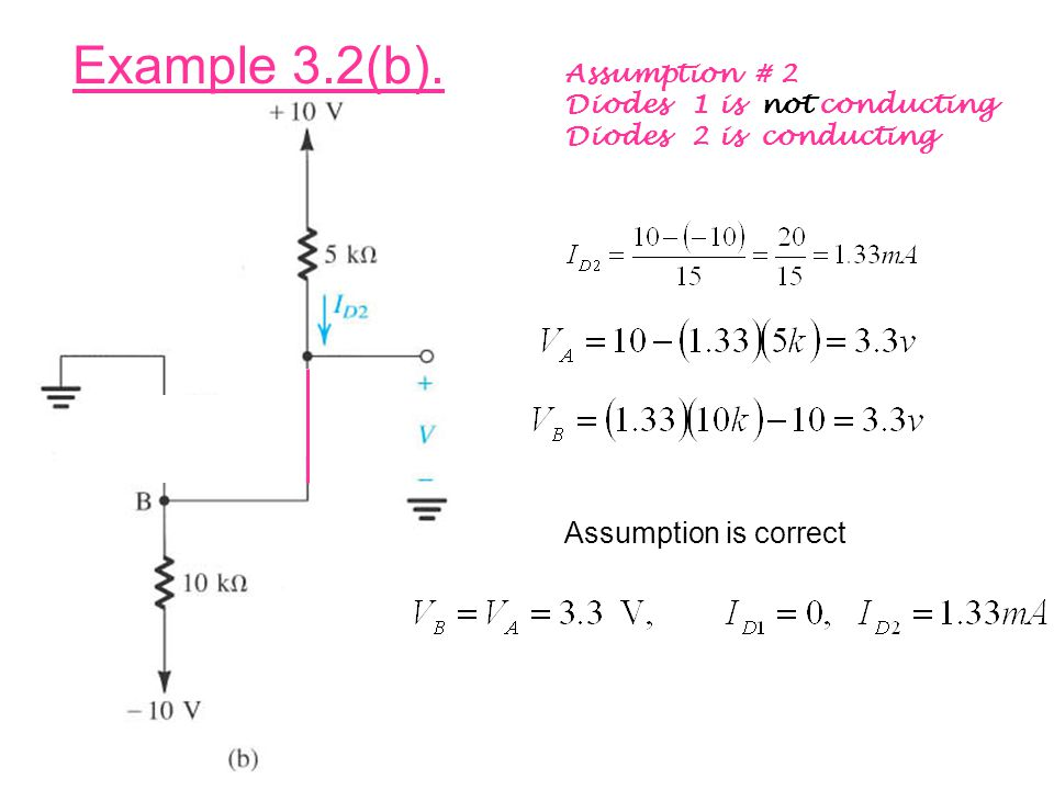 Example 3.2(b). Assumption is correct Assumption # 2