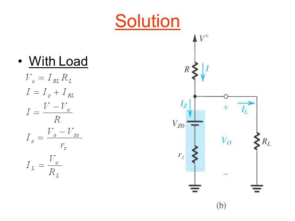 Solution With Load