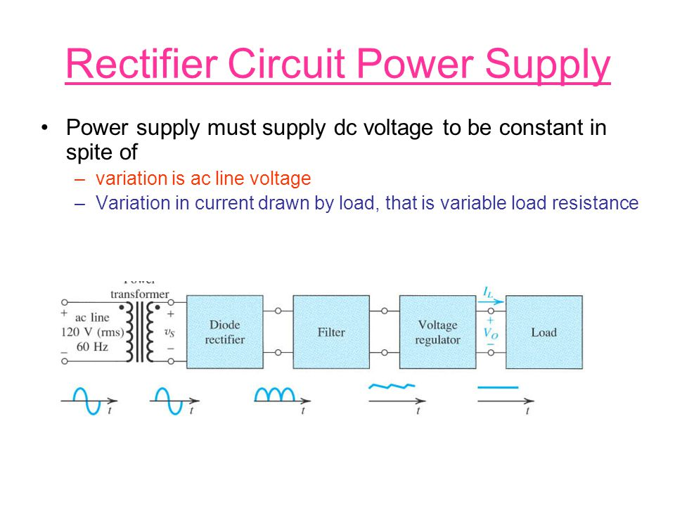 Rectifier Circuit Power Supply