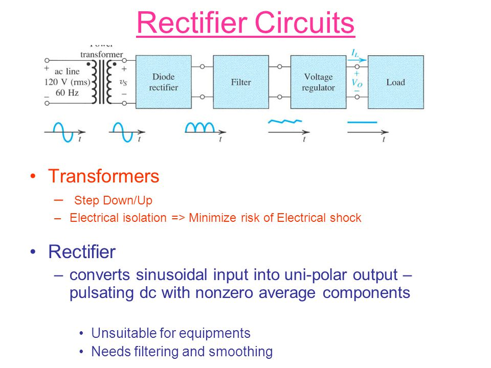 Rectifier Circuits Transformers Rectifier Step Down/Up