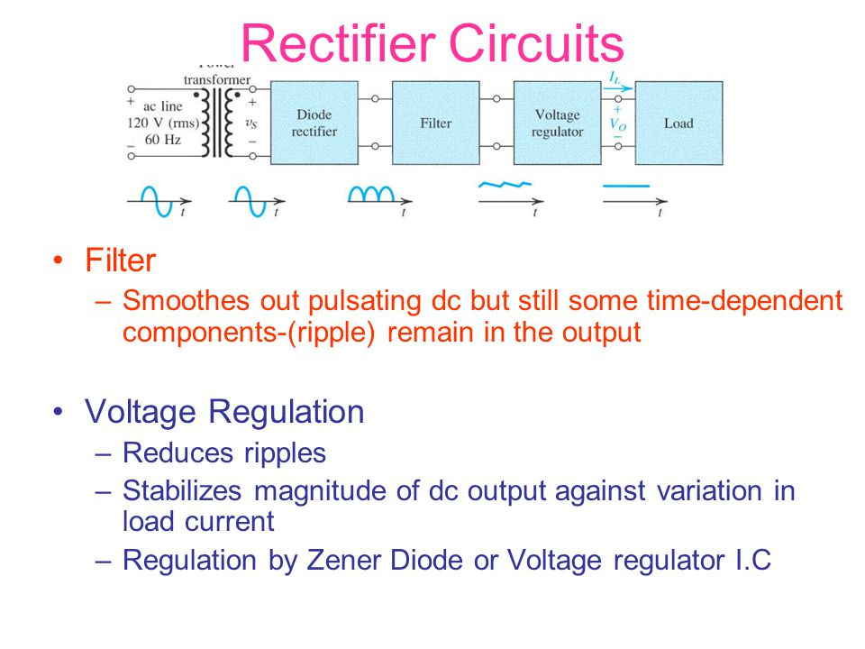Rectifier Circuits Filter Voltage Regulation