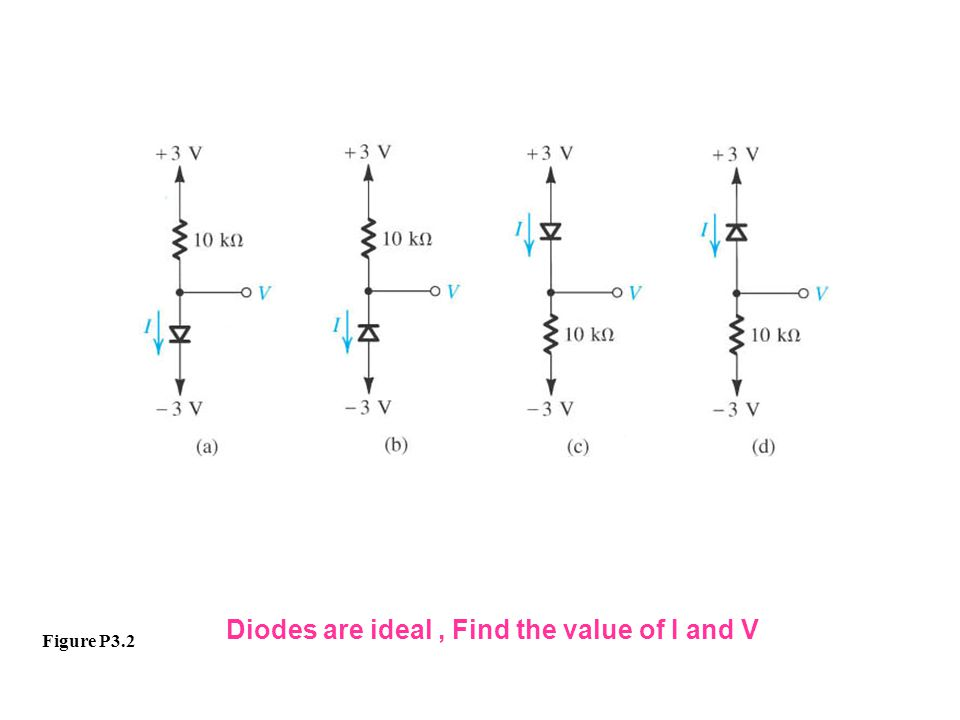 Diodes are ideal , Find the value of I and V