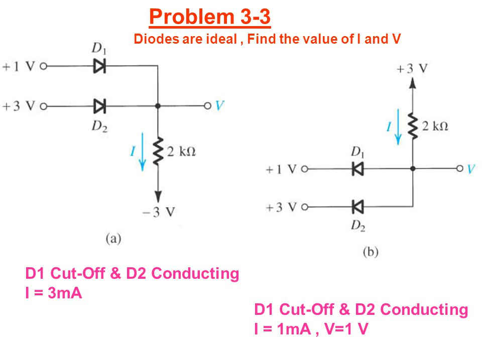 Problem 3-3 D1 Cut-Off & D2 Conducting I = 3mA