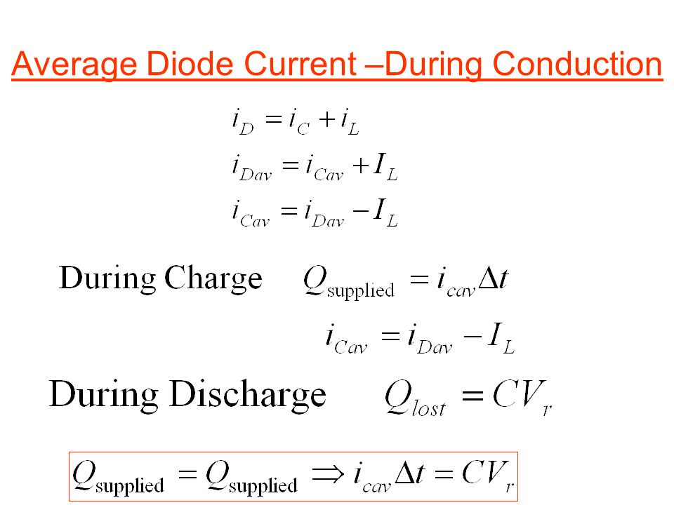 Average Diode Current –During Conduction