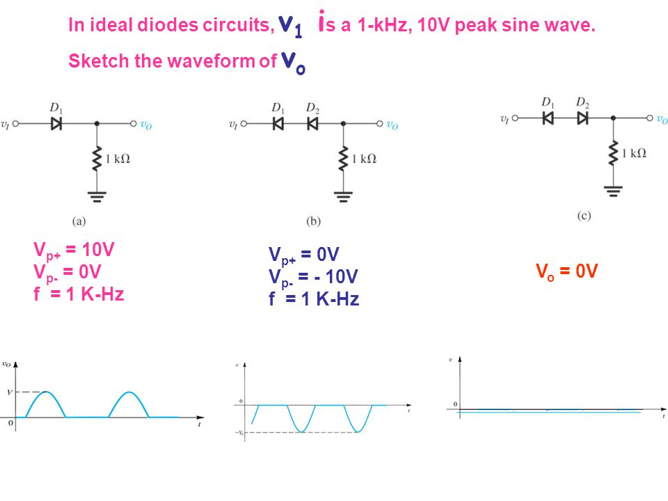 In ideal diodes circuits, v1 is a 1-kHz, 10V peak sine wave.
