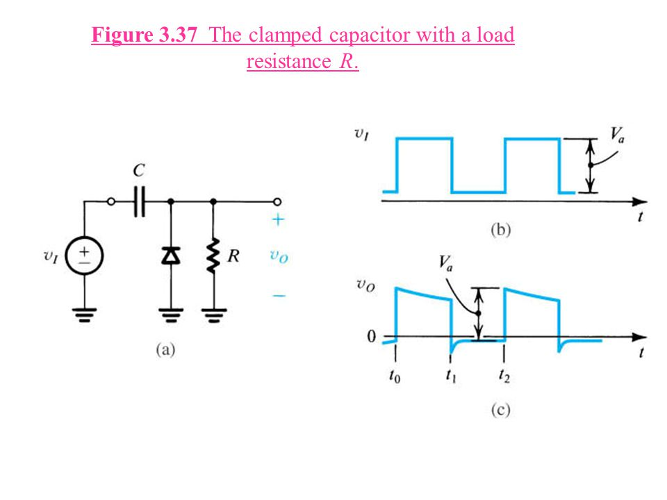 Figure 3.37 The clamped capacitor with a load resistance R.