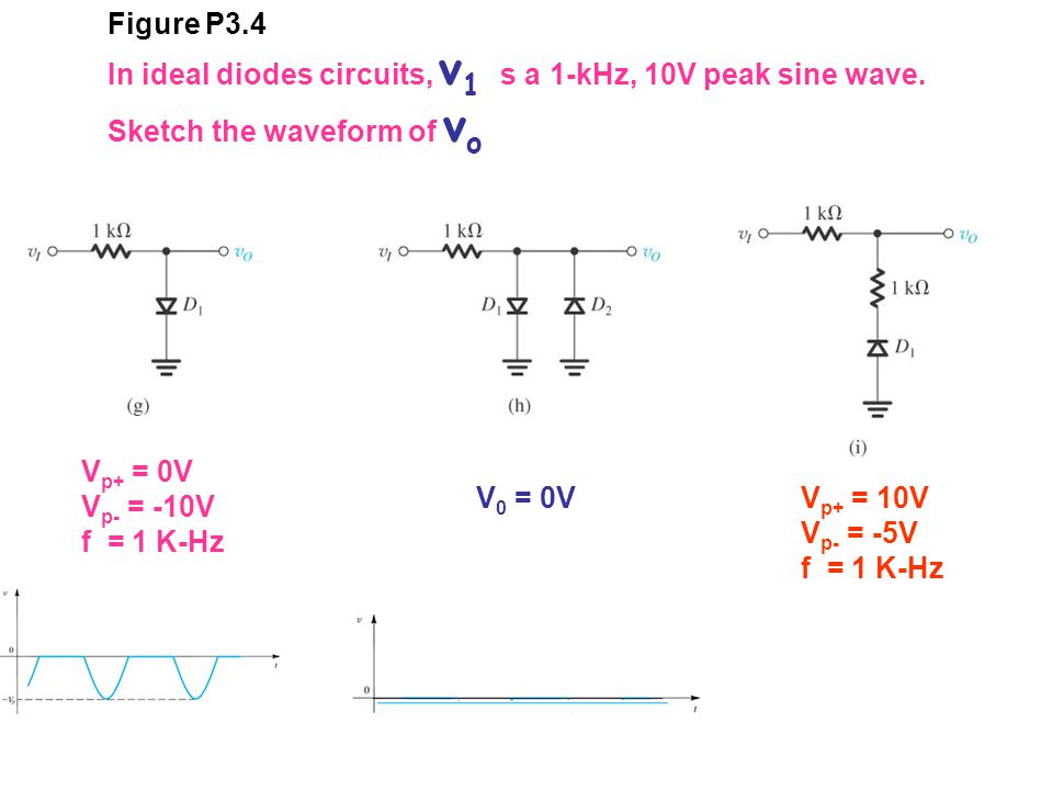 In ideal diodes circuits, v1 s a 1-kHz, 10V peak sine wave.