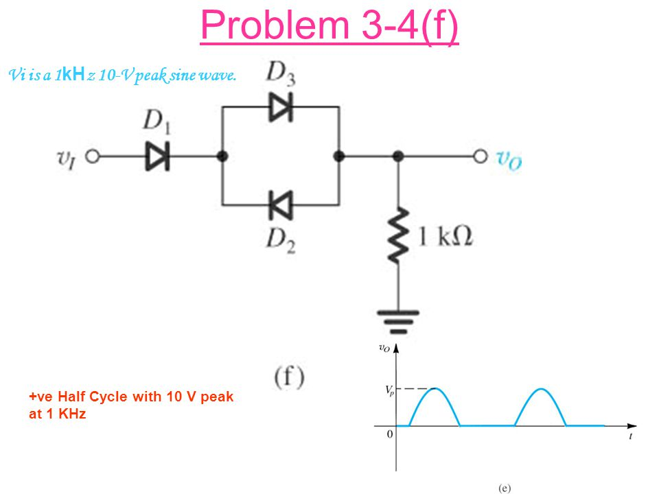 Problem 3-4(f) +ve Half Cycle with 10 V peak at 1 KHz