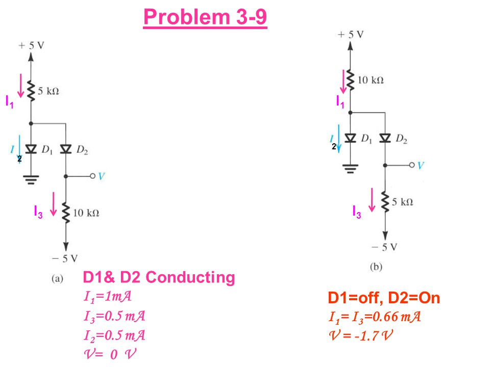 Problem 3-9 D1& D2 Conducting I1=1mA D1=off, D2=On I3=0.5 mA