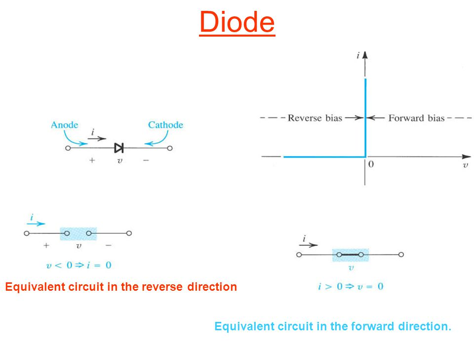 Diode Equivalent circuit in the reverse direction