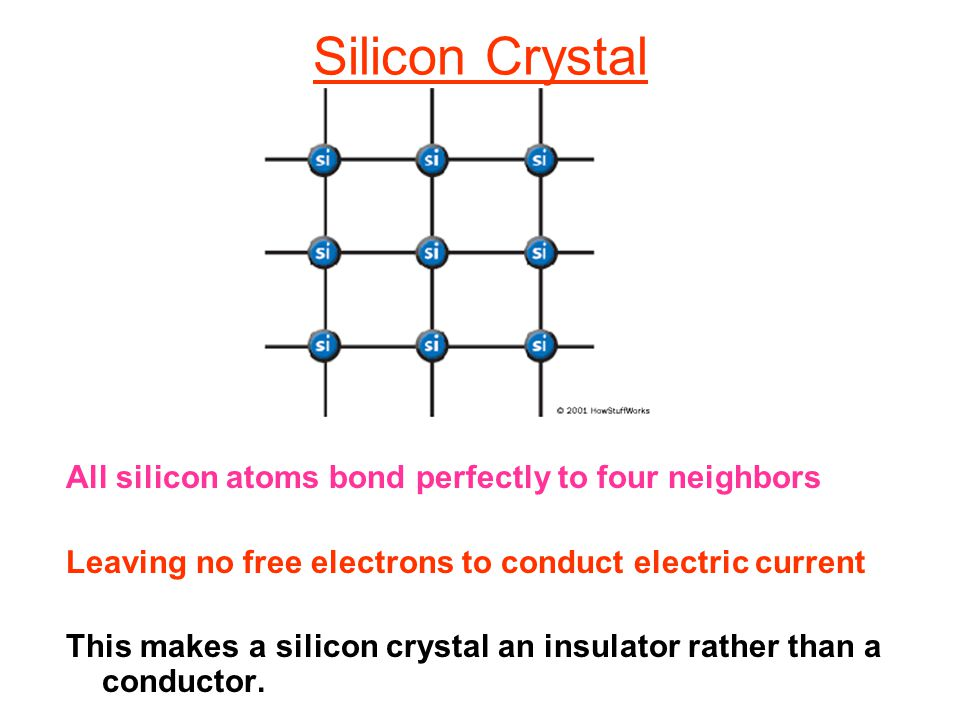 Silicon Crystal All silicon atoms bond perfectly to four neighbors