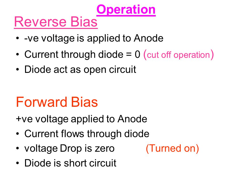 Reverse Bias Forward Bias Operation -ve voltage is applied to Anode