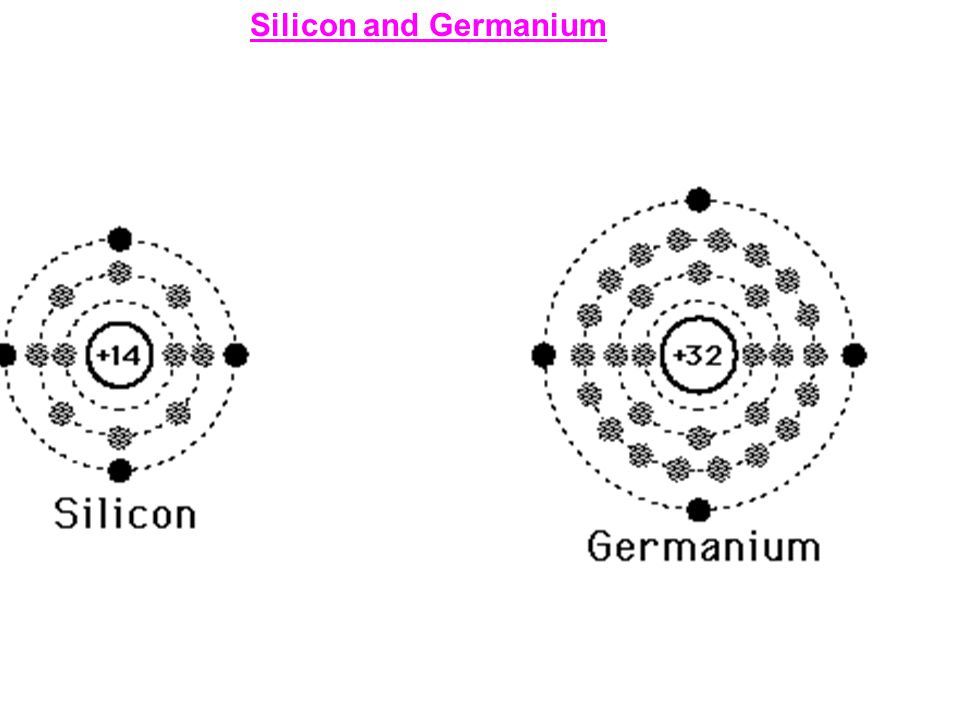 Silicon and Germanium