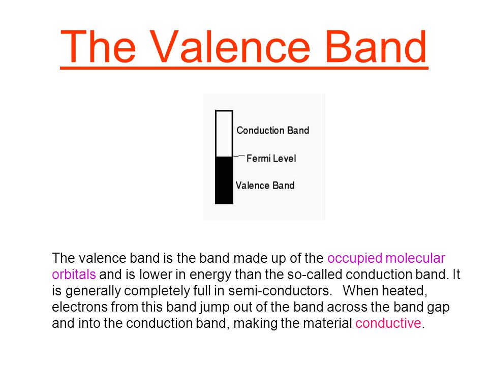 The Valence Band
