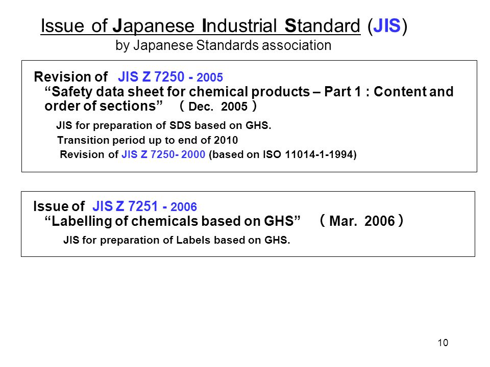 Issue of Japanese Industrial Standard (JIS) by Japanese Standards association