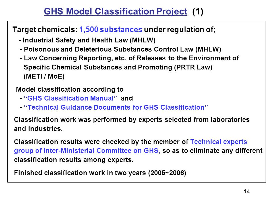 GHS Model Classification Project (1)