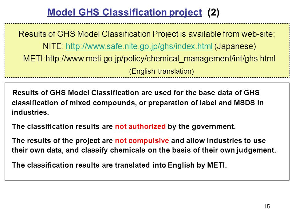 Model GHS Classification project (2)