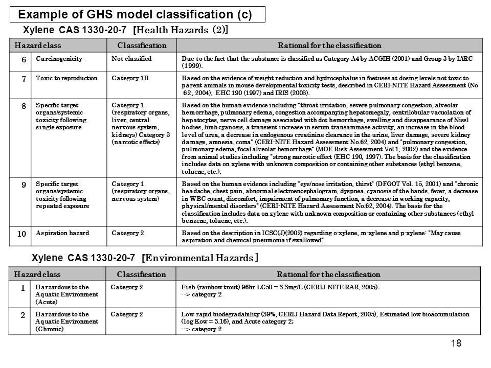Example of GHS model classification (c)