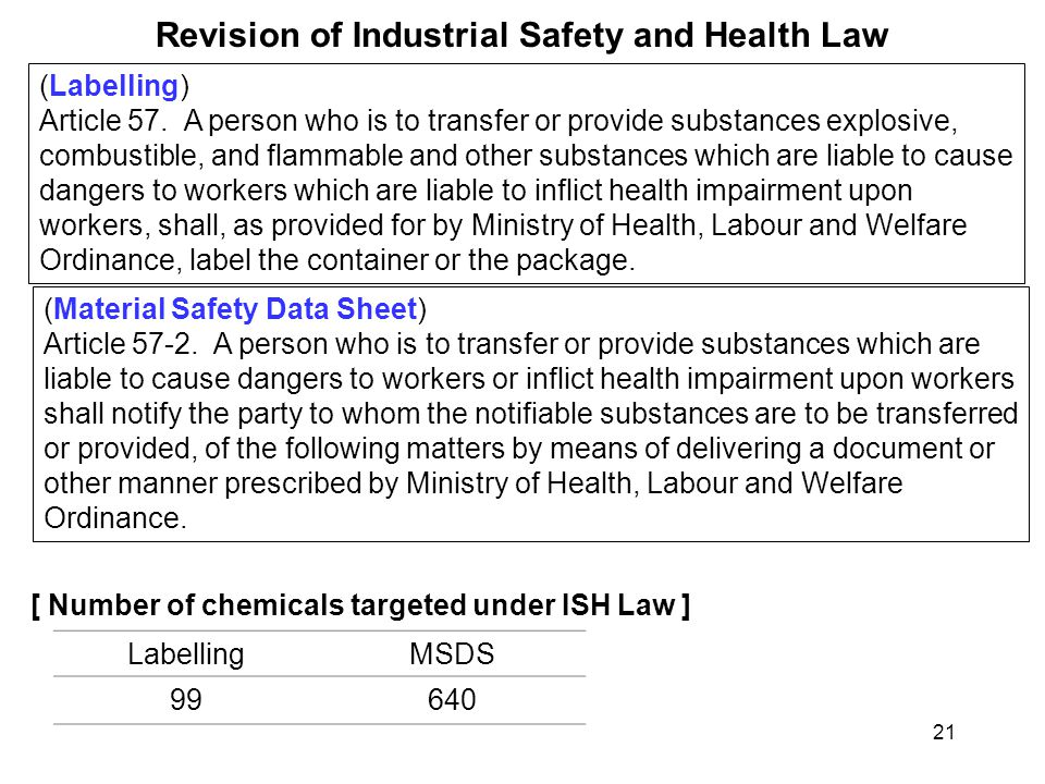 Revision of Industrial Safety and Health Law
