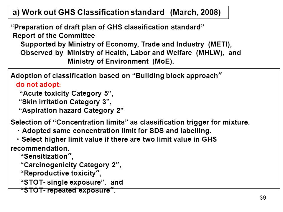 a) Work out GHS Classification standard (March, 2008)