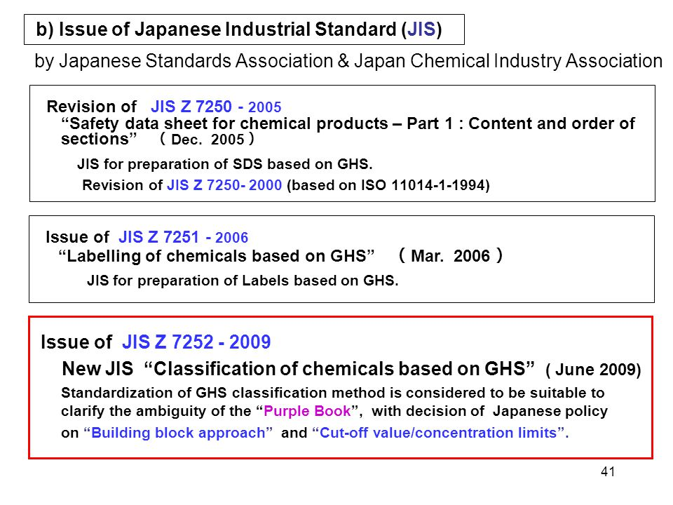 b) Issue of Japanese Industrial Standard (JIS)