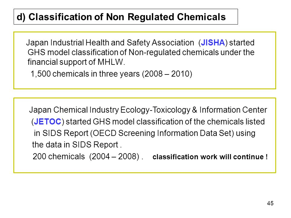 d) Classification of Non Regulated Chemicals