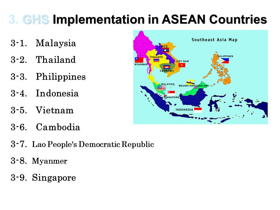 3. GHS Implementation in ASEAN Countries