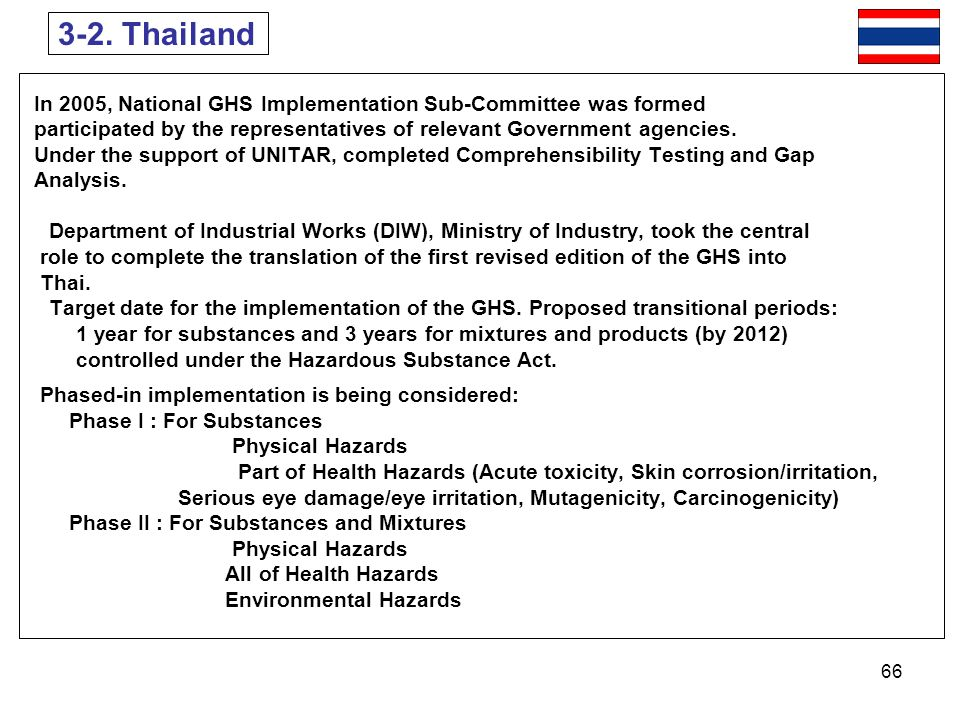 3-2. Thailand In 2005, National GHS Implementation Sub-Committee was formed. participated by the representatives of relevant Government agencies.