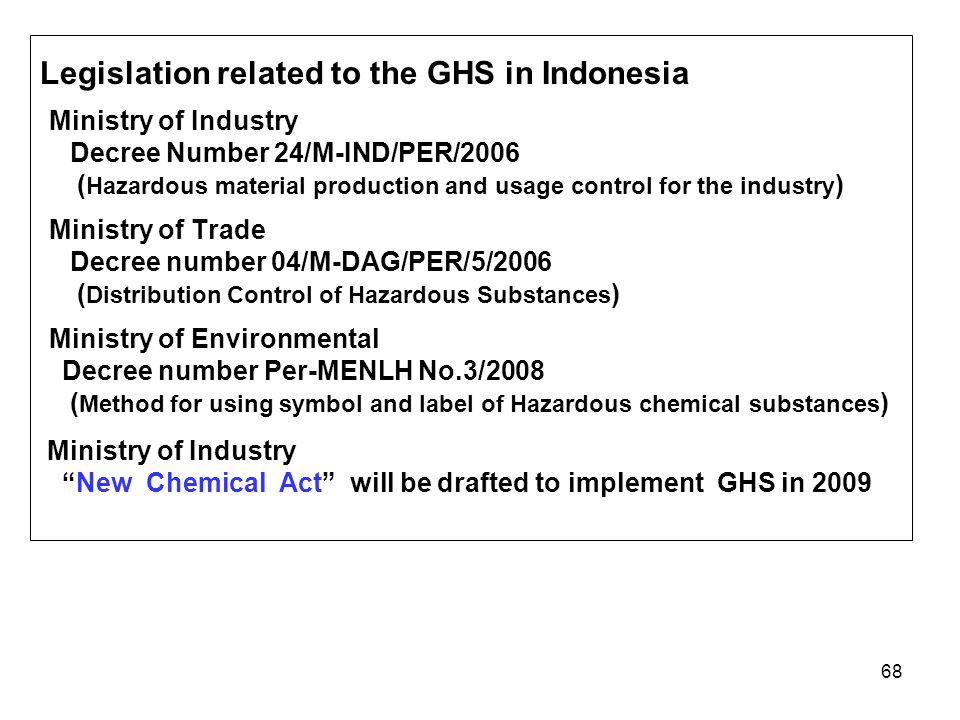 Legislation related to the GHS in Indonesia Ministry of Industry Decree Number 24/M-IND/PER/2006 (Hazardous material production and usage control for the industry) Ministry of Trade Decree number 04/M-DAG/PER/5/2006 (Distribution Control of Hazardous Substances) Ministry of Environmental Decree number Per-MENLH No.3/2008 (Method for using symbol and label of Hazardous chemical substances) Ministry of Industry New Chemical Act will be drafted to implement GHS in 2009