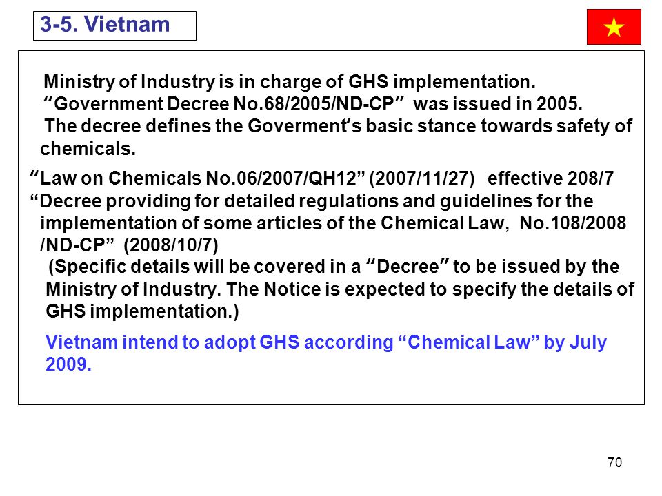 3-5. Vietnam Ministry of Industry is in charge of GHS implementation.