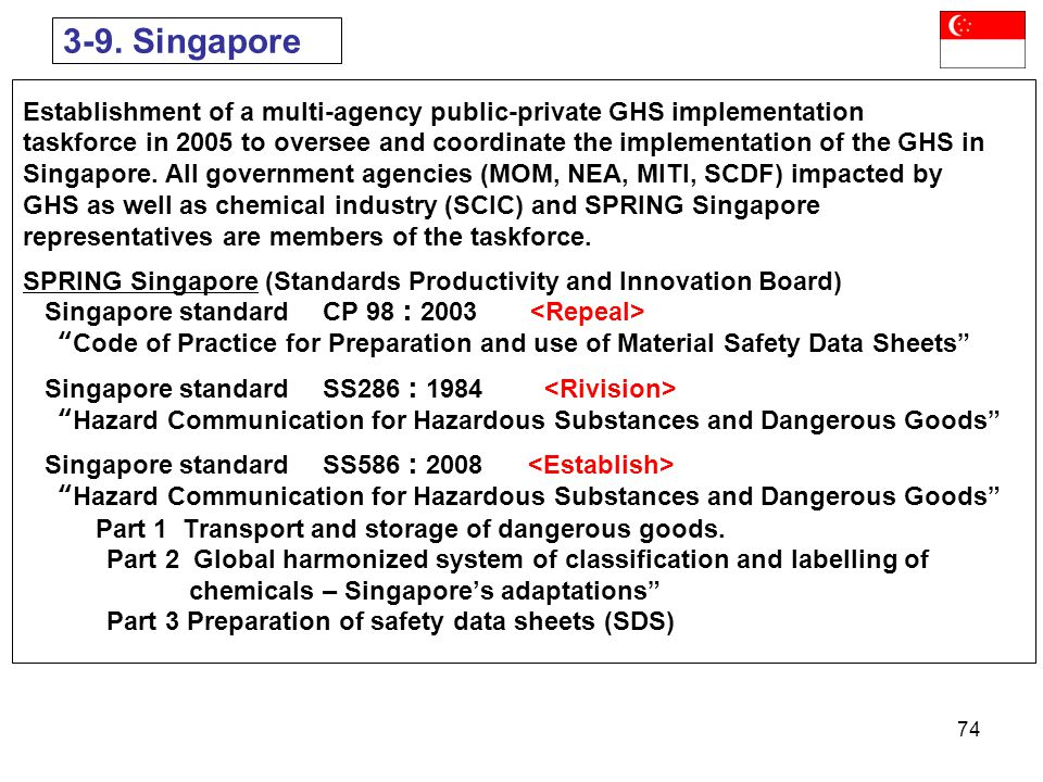 3-9. Singapore Establishment of a multi-agency public-private GHS implementation.