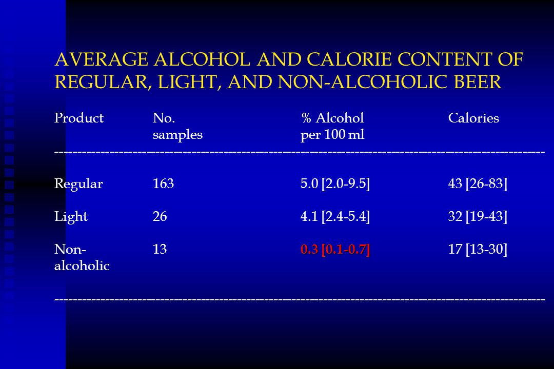 AVERAGE ALCOHOL AND CALORIE CONTENT OF REGULAR, LIGHT, AND NON-ALCOHOLIC BEER