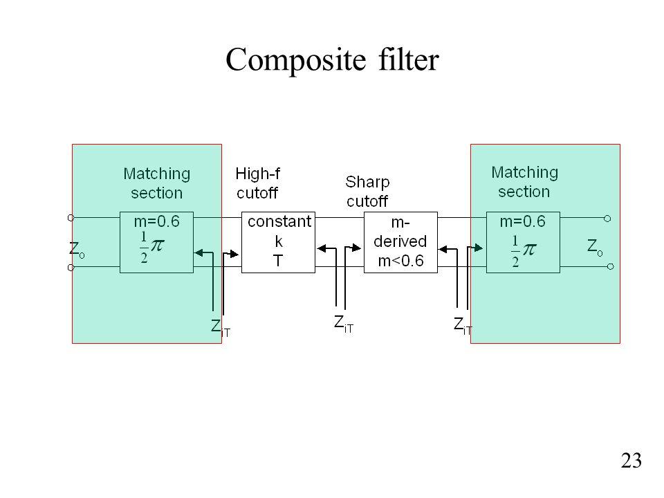 Composite filter 23