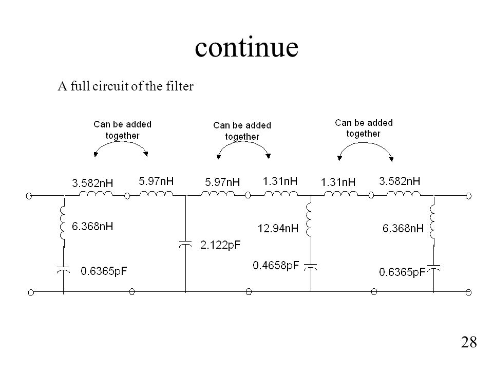 continue A full circuit of the filter 28