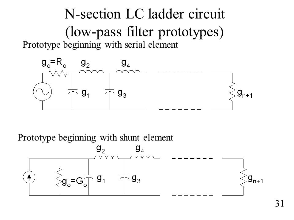 N-section LC ladder circuit (low-pass filter prototypes)
