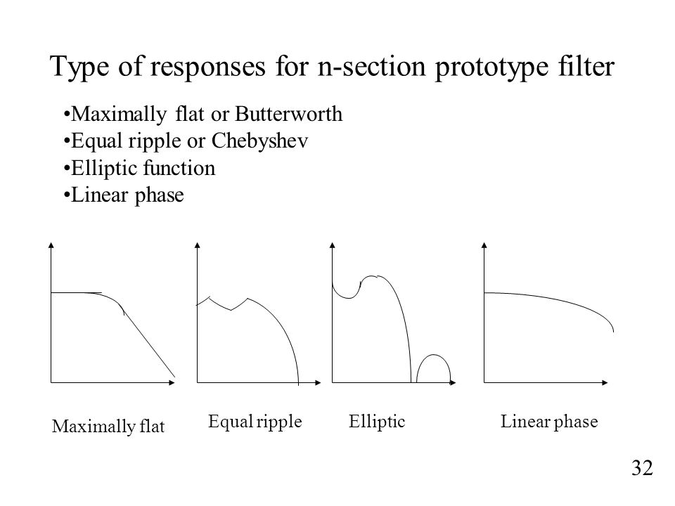Type of responses for n-section prototype filter