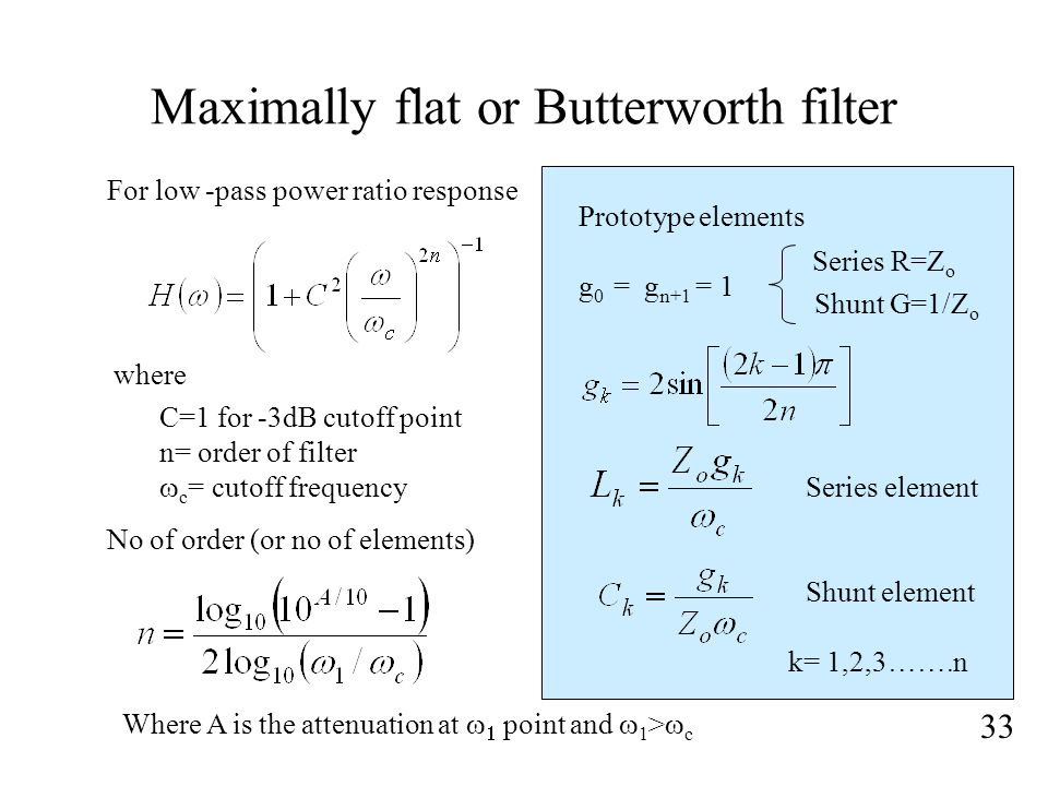 Maximally flat or Butterworth filter
