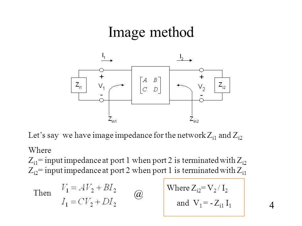 Image method Let's say we have image impedance for the network Zi1 and Zi2. Where.