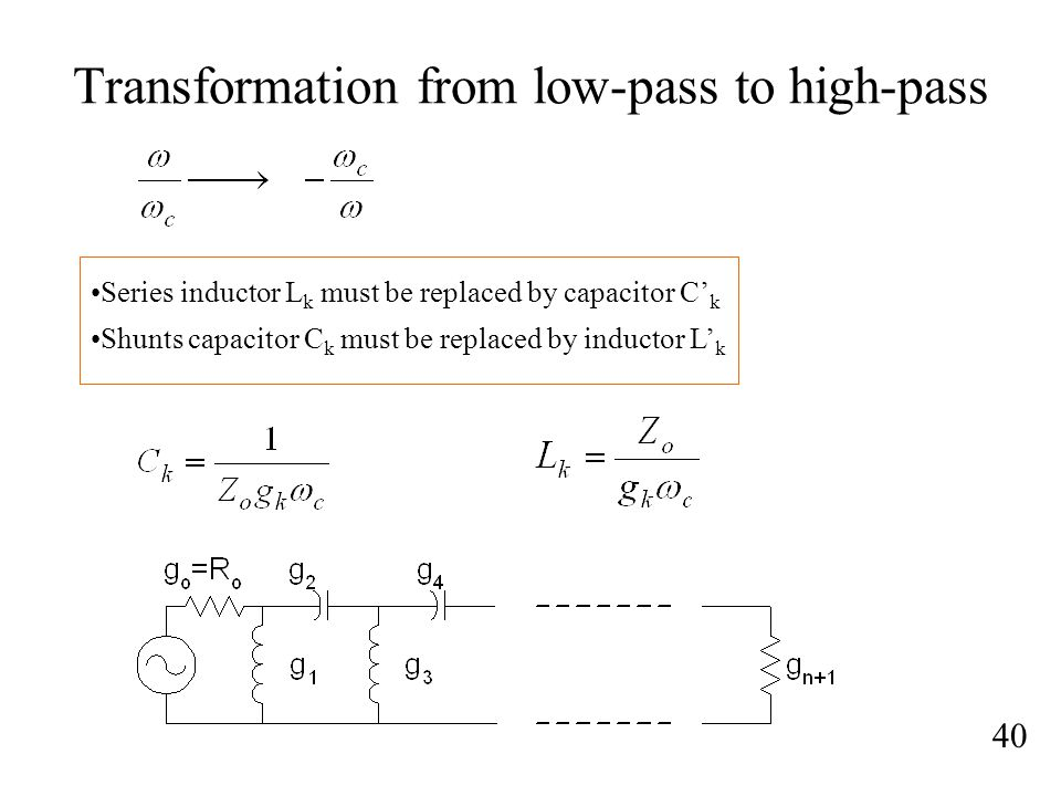 Transformation from low-pass to high-pass