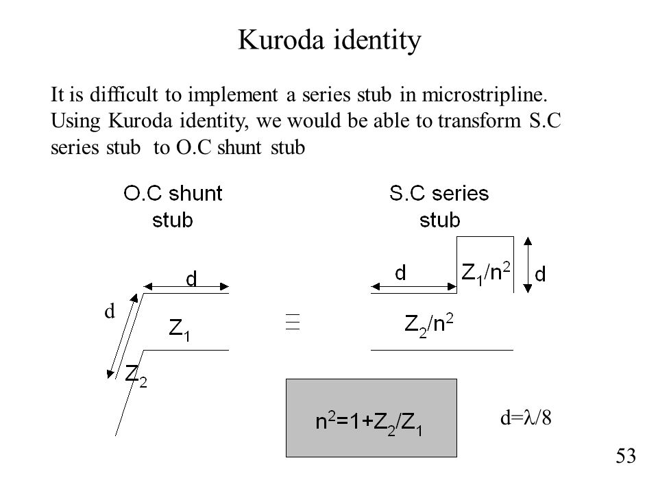 Kuroda identity