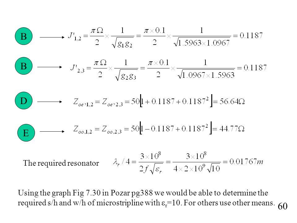 B B D E 60 The required resonator
