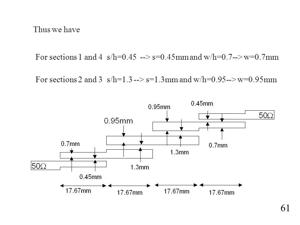 Thus we have For sections 1 and 4 s/h=0.45 --> s=0.45mm and w/h=0.7--> w=0.7mm. For sections 2 and 3 s/h=1.3 --> s=1.3mm and w/h=0.95--> w=0.95mm.