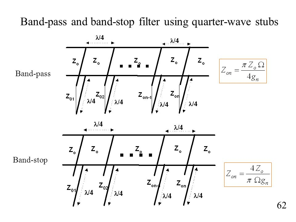 Band-pass and band-stop filter using quarter-wave stubs