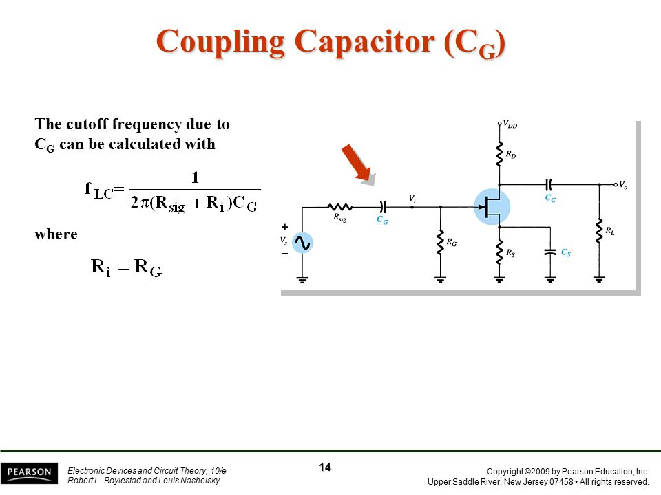 Coupling Capacitor (CG)
