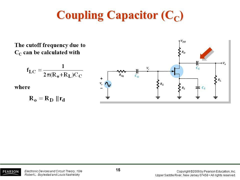 Coupling Capacitor (CC)