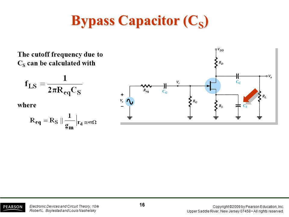 Bypass Capacitor (CS) The cutoff frequency due to CS can be calculated with where 16
