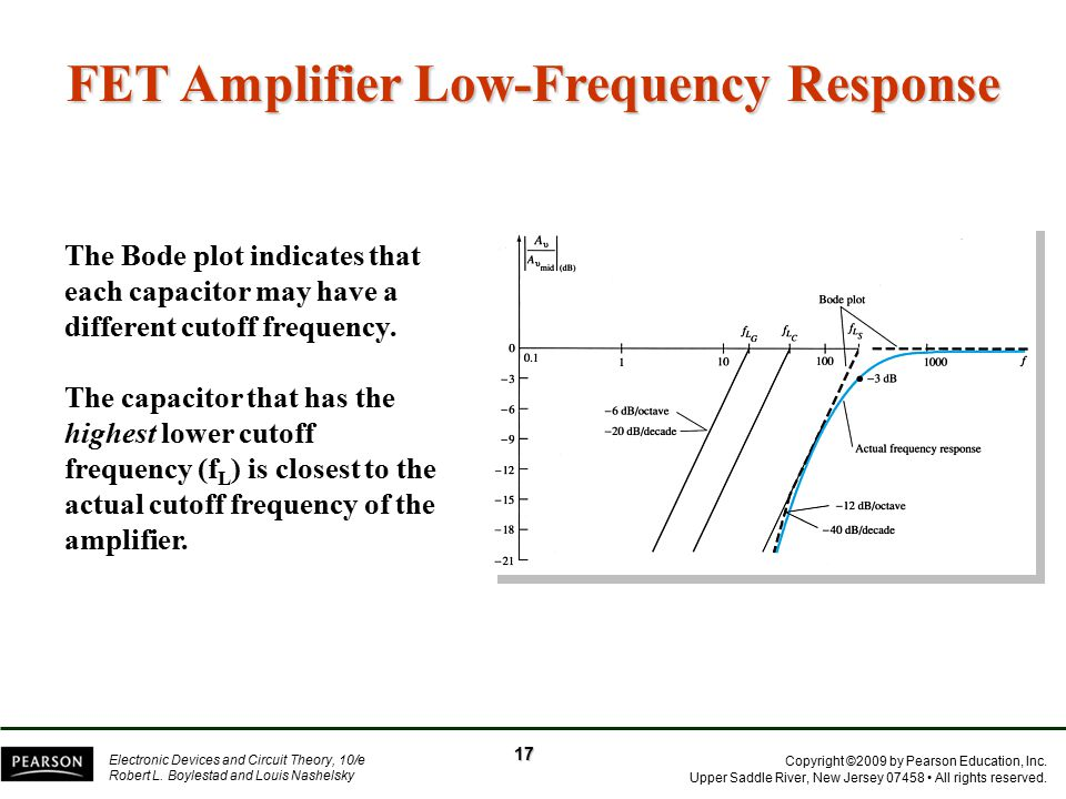 FET Amplifier Low-Frequency Response