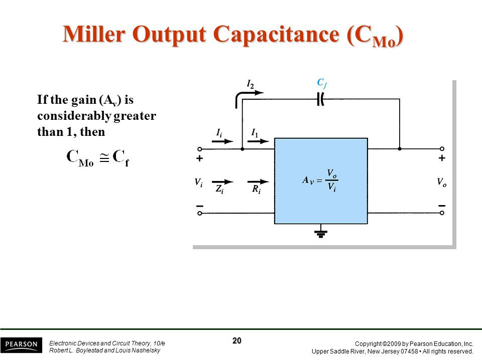 Miller Output Capacitance (CMo)