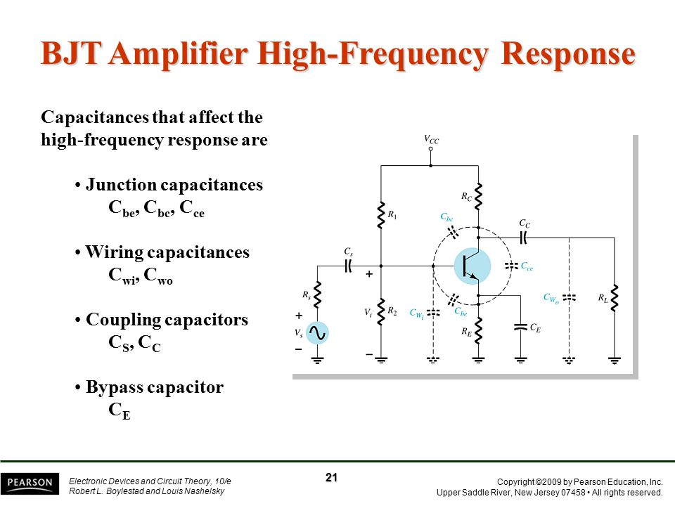 BJT Amplifier High-Frequency Response