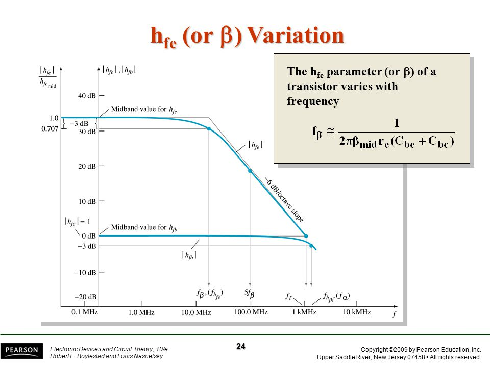 hfe (or ) Variation The hfe parameter (or ) of a transistor varies with frequency 24